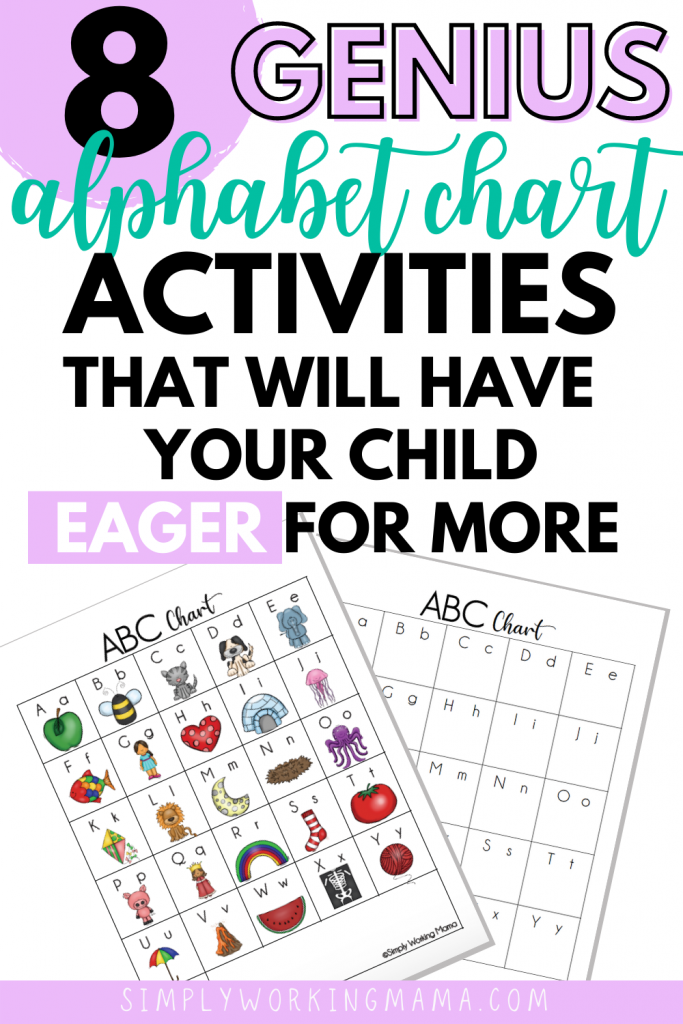 Two alphabet charts for young children to learn the alphabet; one is colorful the other is blank.